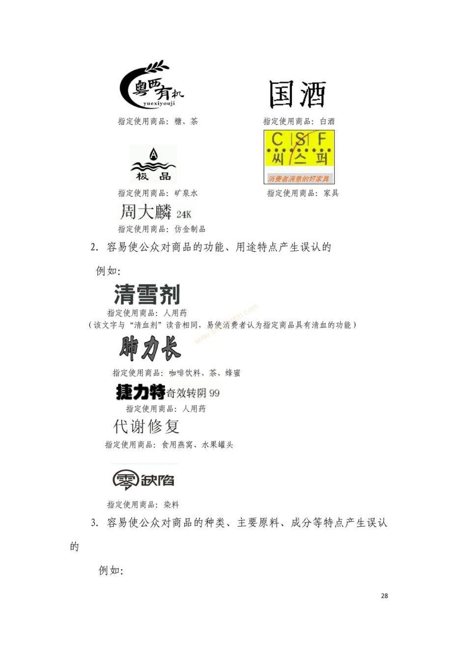 商标审查及审理标准2016版_页面_028
